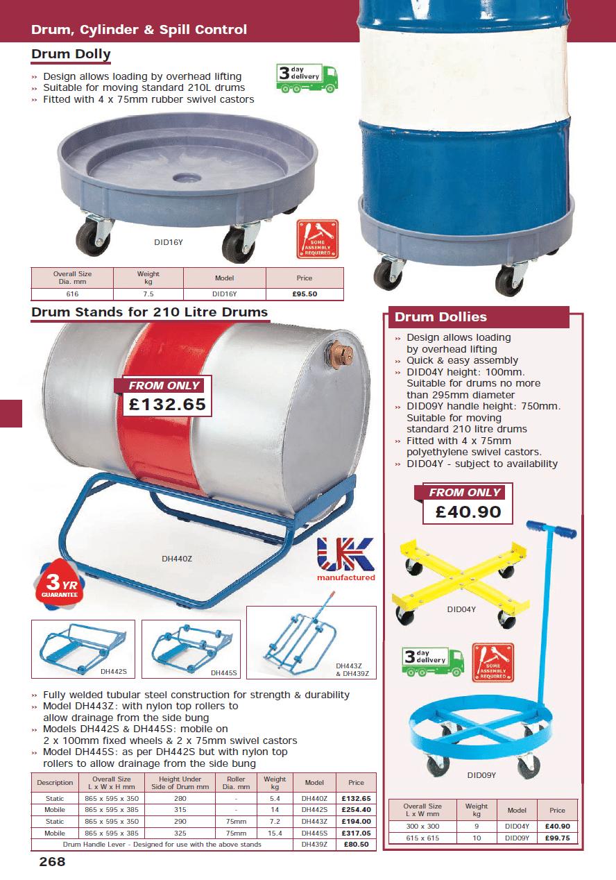 Drum, Cylinder & Spill Control