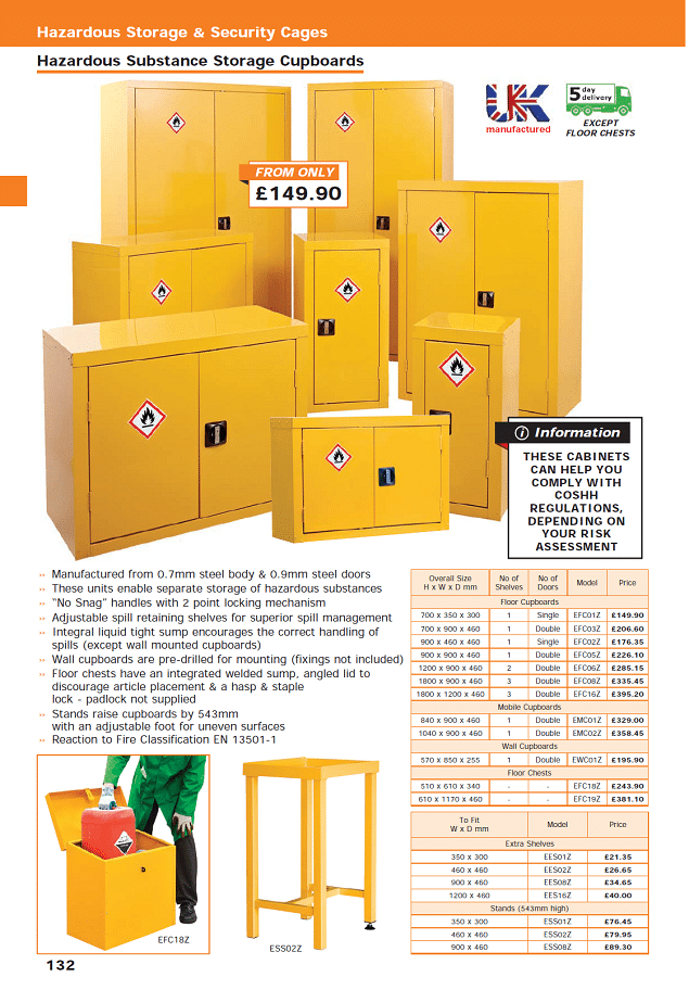 Hazardous Storage & Security Cages