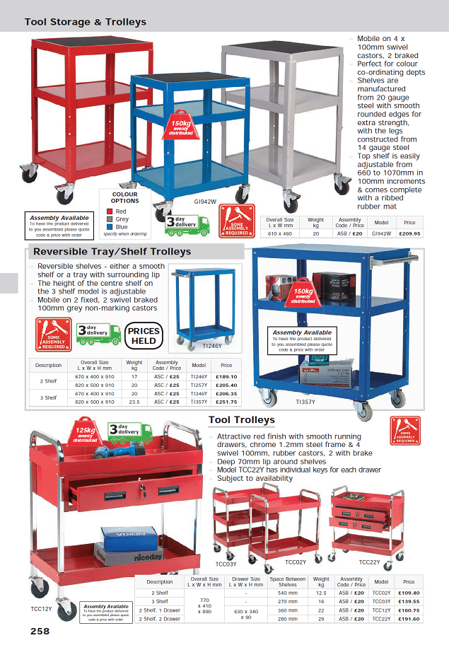 Tool Storage & Trolley